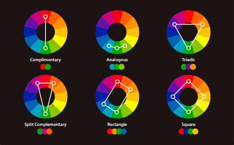 colors that complement how to choose colors that complement each other cognito