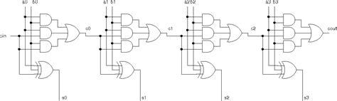 adder circuit diagram 4 bit adder circuit diagram 4 free engine image for user
