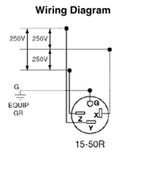 Leviton 8450-IG 50 Amp, 250 Volt, NEMA 15-50R, 3P, 4W