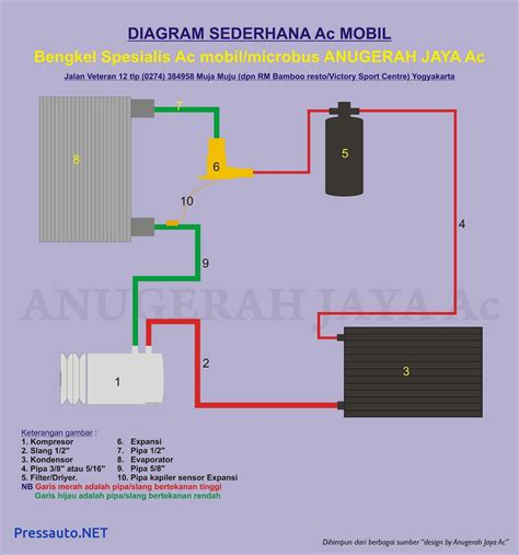 wiring diagram kompresor ac split wiring diagram with