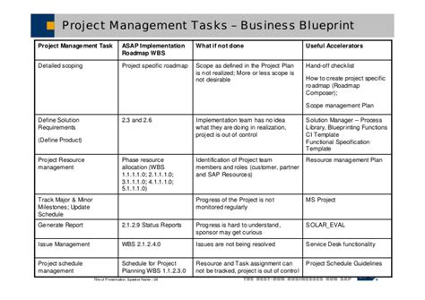 sap project status report template sap solution manager