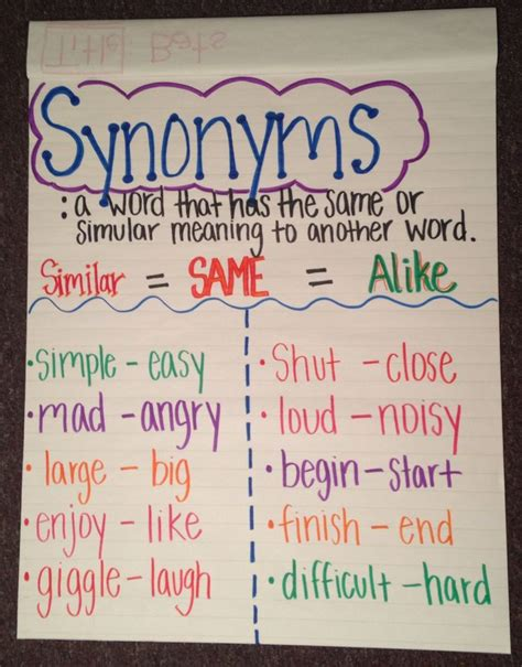 synonym for bed synonym anchor chart reading intervention pinterest