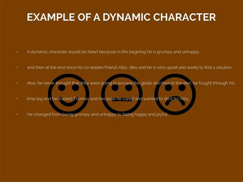 Dynamic Cover Letter Definition by Dynamic Character Exle Images Exle Cover Letter