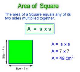 Area Of A Square Mathematicsyear7 Measurement Revision
