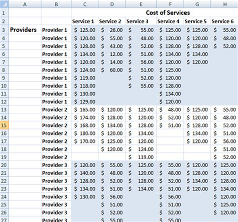 It Service Cost Model Template by A Complex Pricing Model Made Easy By Excel Part 1 Ai