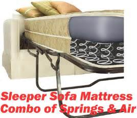 Replacement Air Mattress For Sofa Bed Size Sofa Bed Mattress Replacement Air And Springs Air Brand