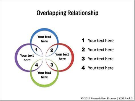 relationship venn diagram relationship models