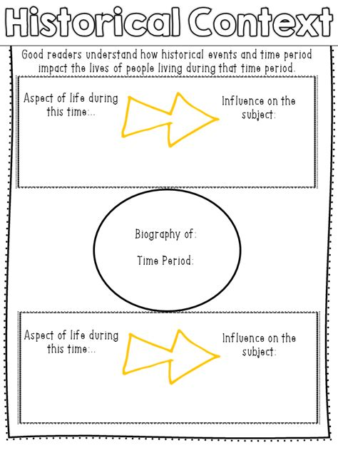 fourth grade biography graphic organizer misskinbk a fifth grade blog studying biography with