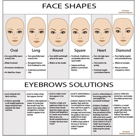 types of faces shapes permanent pretty gain great confident with effortless beauty