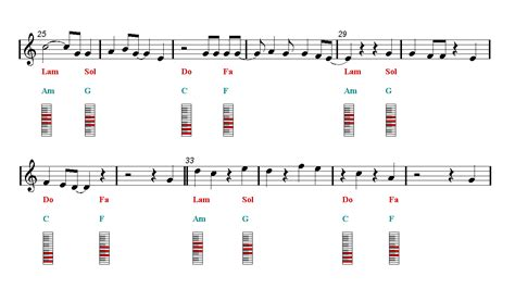 dua lipa idgaf chords idgaf dua lipa piano chords piano sheet music easy music