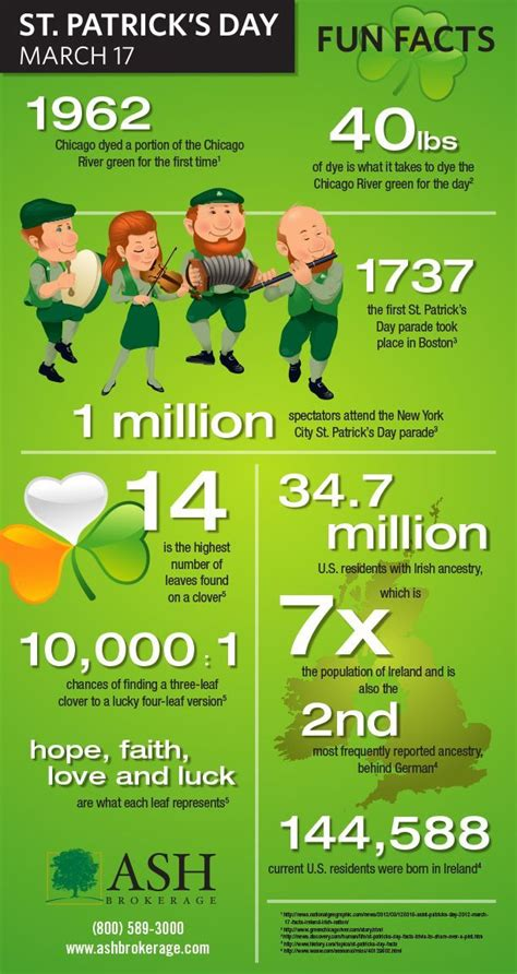 ireland facts about christmas 40 interesting facts about st s day including facts st s day facts