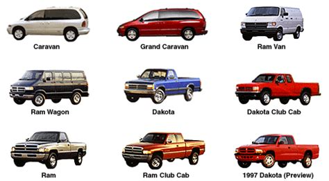 all types of dodge cars dodge model truck best cars dealers