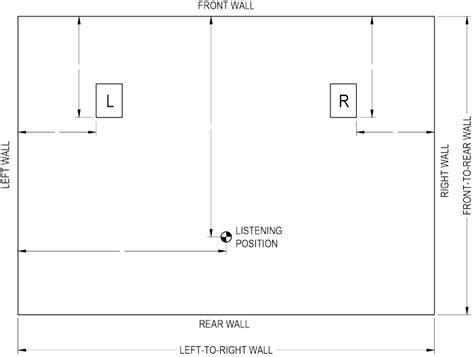 how to measure room size exakt optimsation linndocs