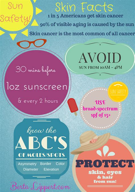 Skin Cancer Awareness by Berta Lippert Cancer With Berta Skin Cancer