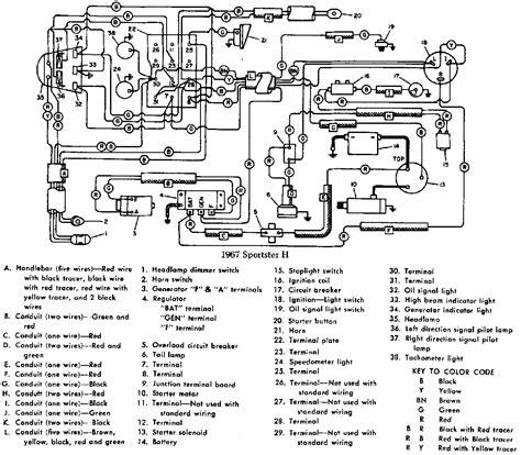 harley sportster diagram harley free engine image