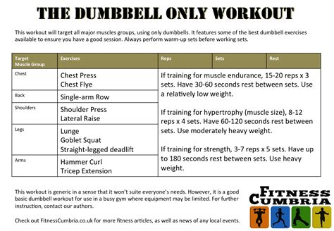 dumbbell only home or workout 28 images 34 best images