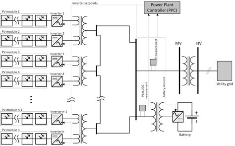 plant layout template visio photovoltaics electrical flowchart in microsoft visio