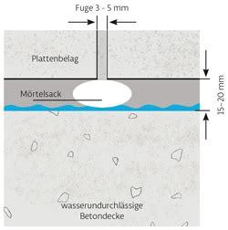 Beton Wasserundurchlässig Machen verlegehinweise kronimus