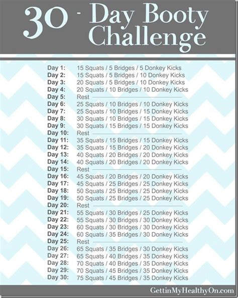 30 Day Detox Plan by 30 Day Challenge Diet Cleanse Dnatoday