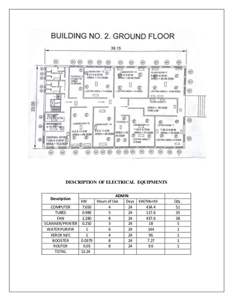 floor plan auditor floor plan auditor open audit physical map floor plan auditor gurus floor