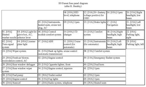 2006 vw passat fuse box diagram efcaviation volkswagen gti