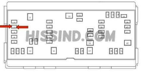 dodge ram  fuse box diagram identification