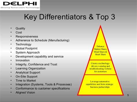 Sales Ops Mba Internship by Mba Internship Presentation Comm Ops