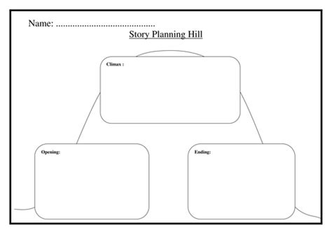 story planner template story writing lesson plan planning sheet for ks2 by