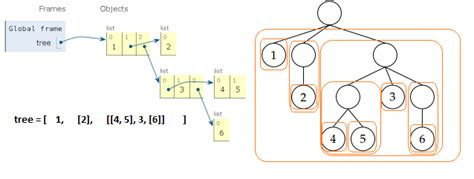 environment diagram python environment diagram python best free home design