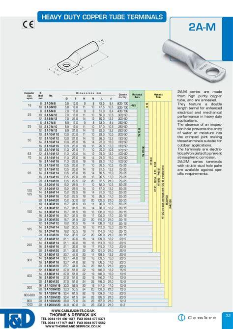 high voltage cable lugs cembre 2a100 m16 cable lug 500sqmm 11kv 33kv
