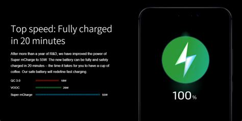 meizu mcharge technology 0 to 100 charge in 20 minutes