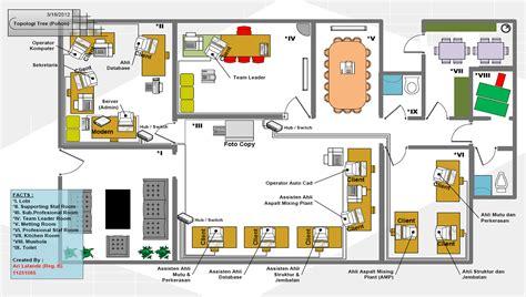 layout kantor bank gambar denah kantor beserta topologi jaringan tree 5 15 kb