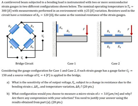diode bridge failure modes zener diode failure modes 28 images uncled inductive switching rugged mosfets eeweb