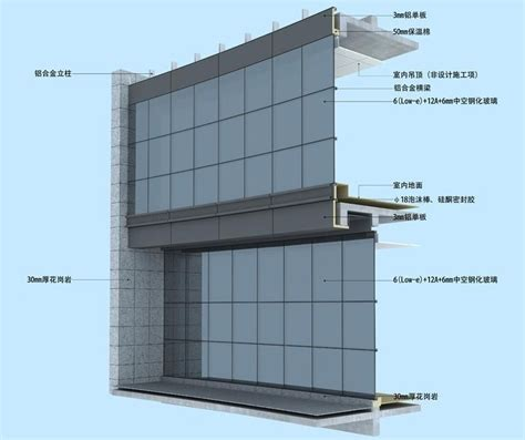 curtain wall installation energy saving type aluminium facade glass system glass