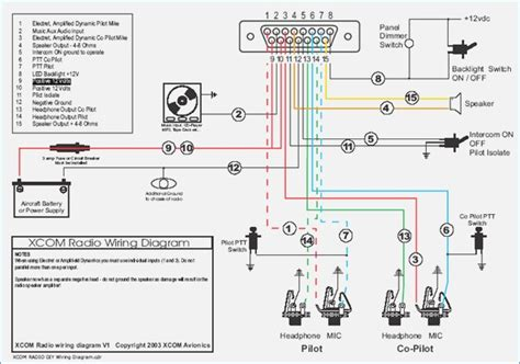 nissan xterra stereo wiring diagram wiring diagram with