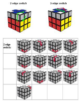 tutorial cara bermain rubik 3x3 triks 178