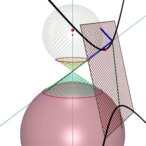 hyperbola conic section conic section