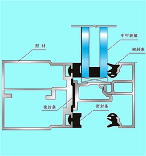 curtain wall gasket curtain wall gaskets decorate the house with beautiful
