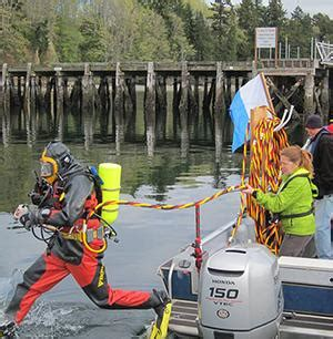 Epa S Diving Safety Program Scientific Diving Us Epa