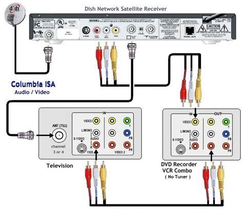 Dish Network Hookup Diagram