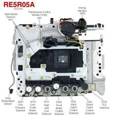 transmission control 2000 nissan sentra regenerative braking nissan frontier automatic transmission parts ebay