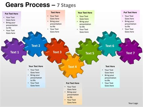 how to create gear diagrams in powerpoint using shapes gears cogs mechanical process 7 stages powerpoint templates