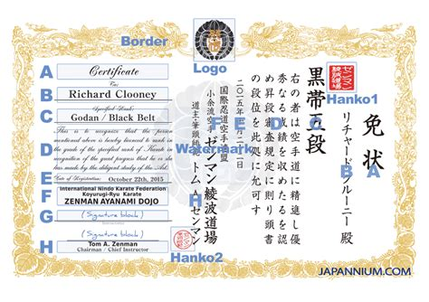 free martial arts certificate templates martial arts certificate custom design kanji and