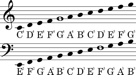 bass and treble clef with flash l a times crossword corner steve blais