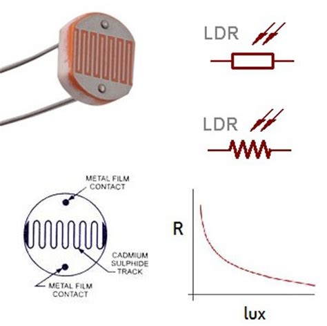 light dependent resistor characteristics curve ldr using arduino mega 2560
