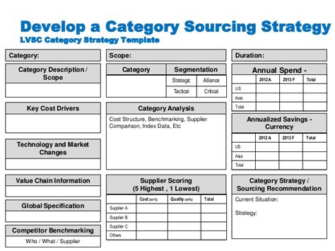 strategic sourcing plan template analyzing spend you can t fight what you can t see