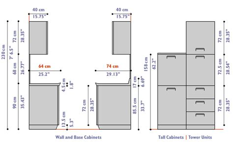 Superior Standard Depth Of Kitchen Countertops #7: Cabmodules.gif