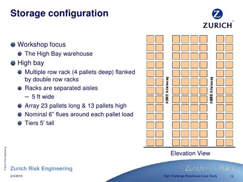 warehouse layout case study high challenge warehouse case study