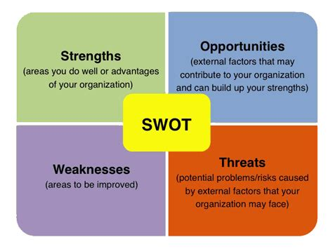 Call Center Supervisor Resume Example by Swot Analysis Lean Six Sigma Training Guide Copy