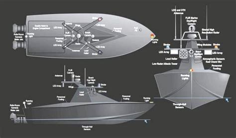 eve online drone boat rolls royce predicts drone ships in a decade follow the